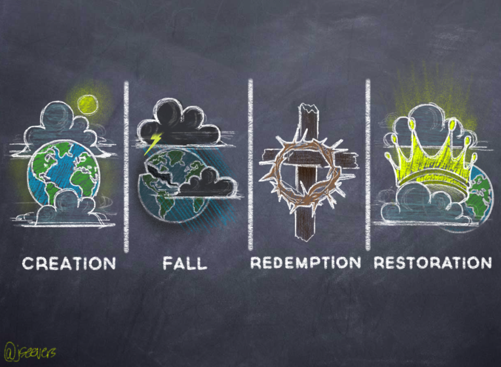 creation-fall-redemption-restoration
